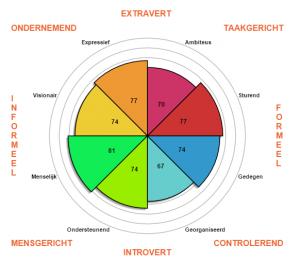 gfs3_diagram-all